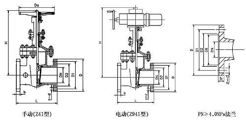 【z941h-25c-dn500电动闸阀】江苏常州z941h-25c-dn